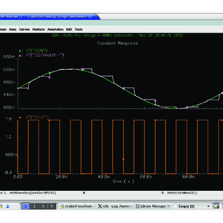 Logic diagram for proposed circuit of multiplexer based