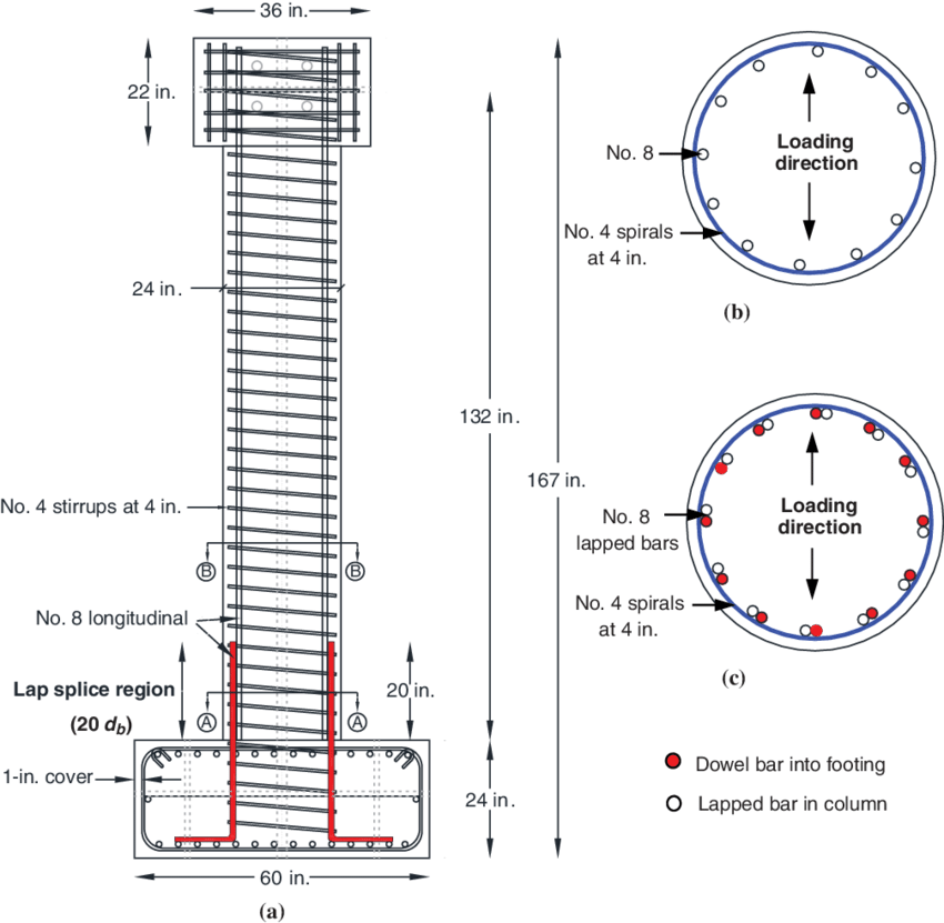 Geometry and reinforcement details of the original column