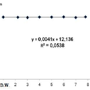 (PDF) Effect of additives on intranasal preparation of