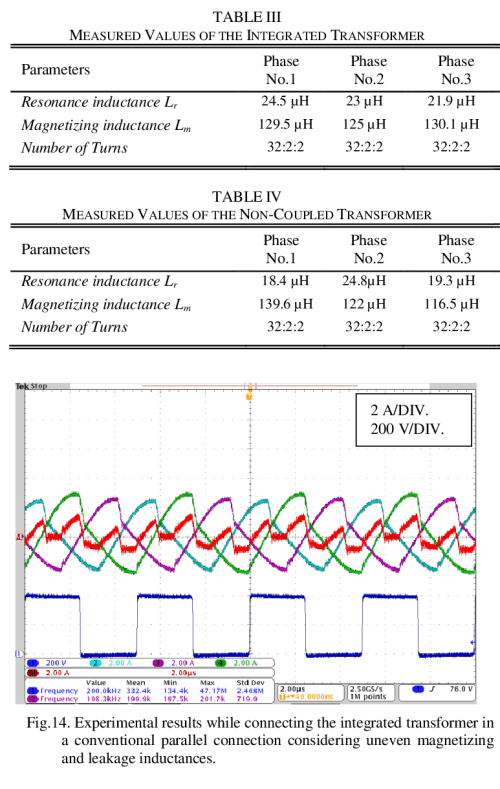 small resolution of experimental set up of the three phase llc resonant converter with a 4