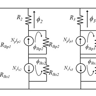 Magnetic circuit of the 4-legged core three-phase