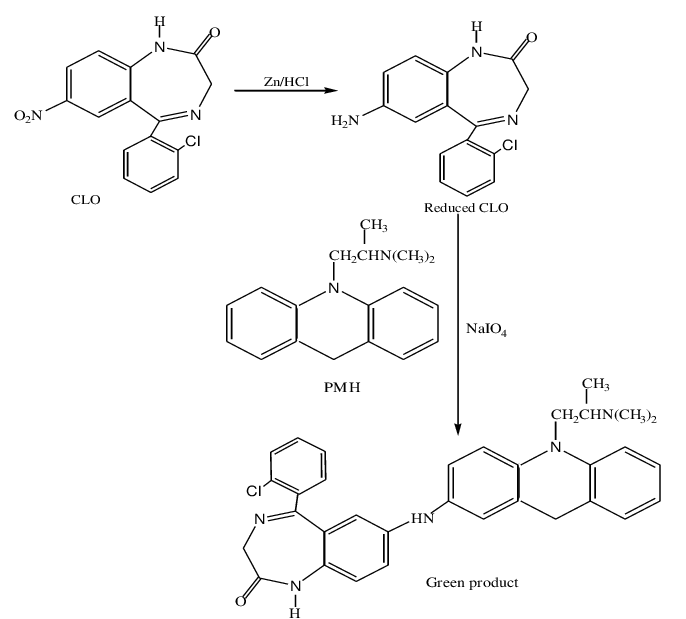 Mechanism of Reaction Product Based on the observed molar