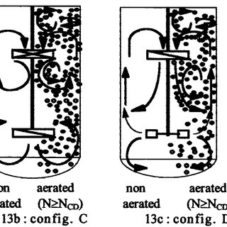 (PDF) A Comparative Study of Gas Hold-Up, Bubble Size