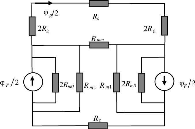 Magnetic circuit model of IPM synchronous motor