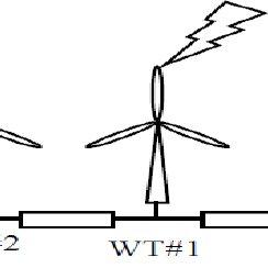 ATP/EMTP circuit for surge arrester. 3.6.1 Surge Arrester