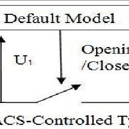 (PDF) Overvoltage Transient Analysis of Vacuum Circuit