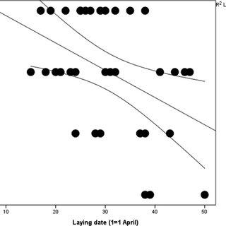 (PDF) Breeding behaviour of the Kentish Plover (Charadrius