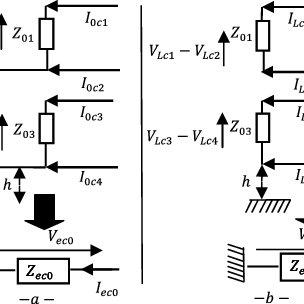 (PDF) Frequency Domain Analysis of EM Crosstalk Problem in