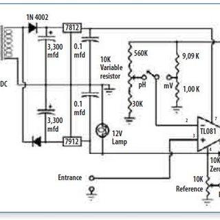 (PDF) pH Meter Maintenance and Repair