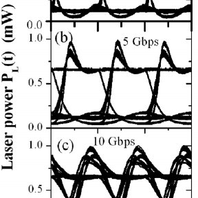 (PDF) Influence of transmission bit rate on performance of