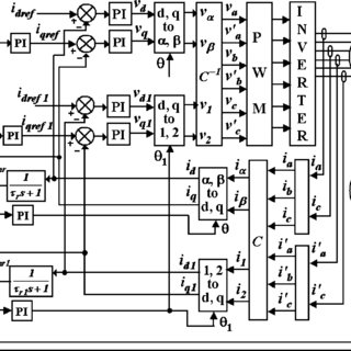 (PDF) Independent Speed Control of Two Six-Phase Induction
