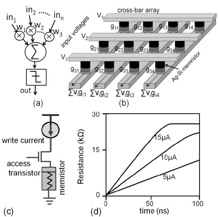 (a) A Schematic representation of a threshold logic gate