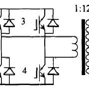 2. PIC16F877 microcontroller block diagram [72