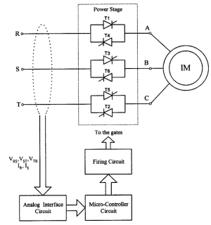 Schematic diagram of soft starter   Download Scientific