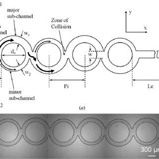 (PDF) A novel passive micromixer based on unbalanced