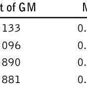 (PDF) Medical Image Segmentation Methods, Algorithms, and