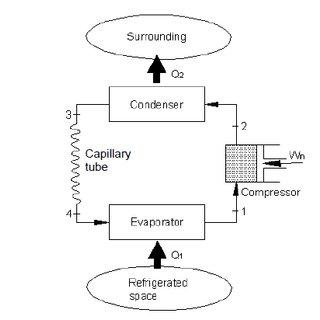 Electrical and Wiring Diagram of Hisense Mini Bar