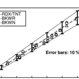 (PDF) EXPLO5