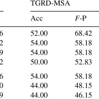 (PDF) SAMAR: Subjectivity and sentiment analysis for