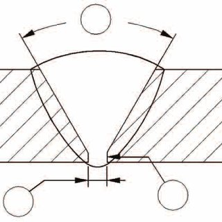 Geometry of the single-V groove weld joint design