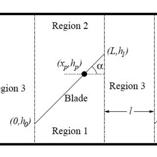 Cross-sectional diagram of a typical scraped-surface heat