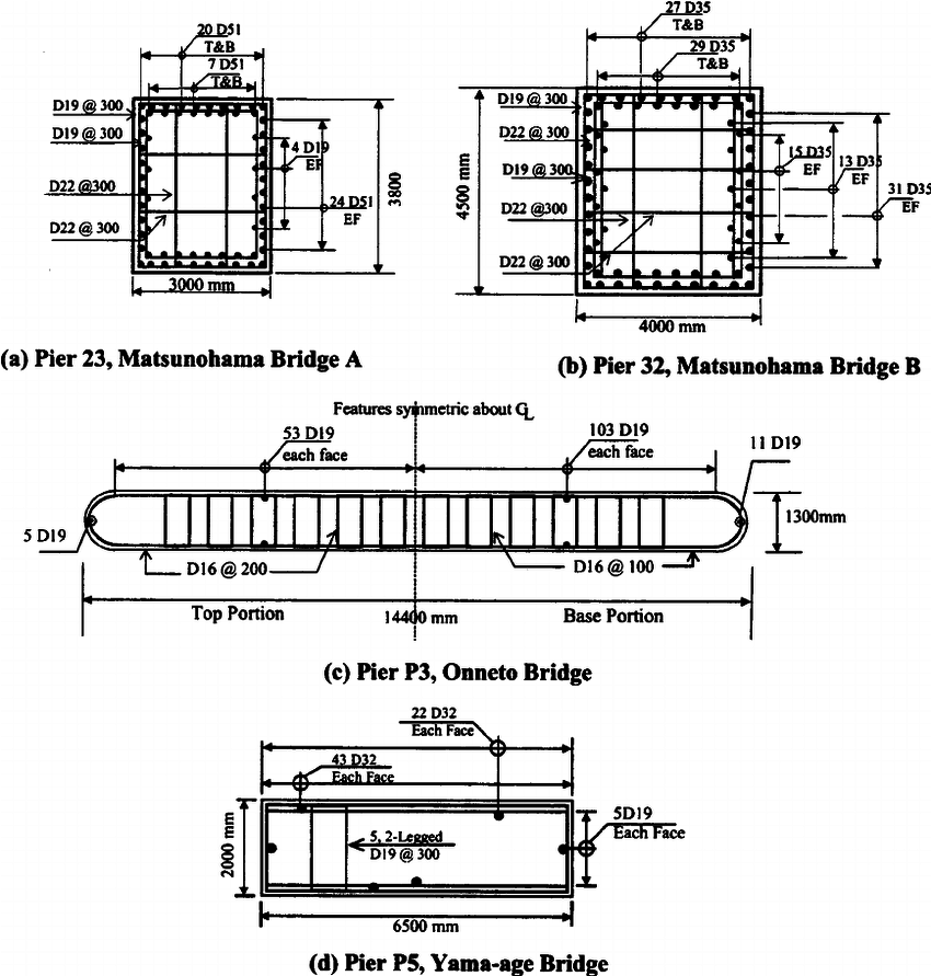 Cross section and rebar layout in instrumented piers
