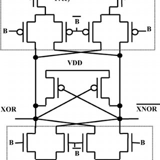 The circuit topology of the new DSCL gate (a 2-input XOR