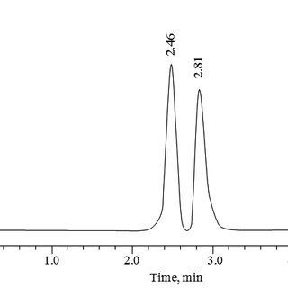 (PDF) Bioequivalence of norfloxacin by HPLC-UV method