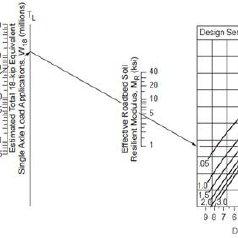 (PDF) Software Development (PAKPAVE) for Flexible Pavement
