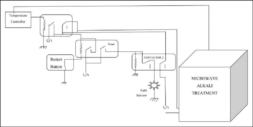 SCHEMATIC DIAGRAM OF MAGNETRON CONTROLLER FOR MICROWAVE