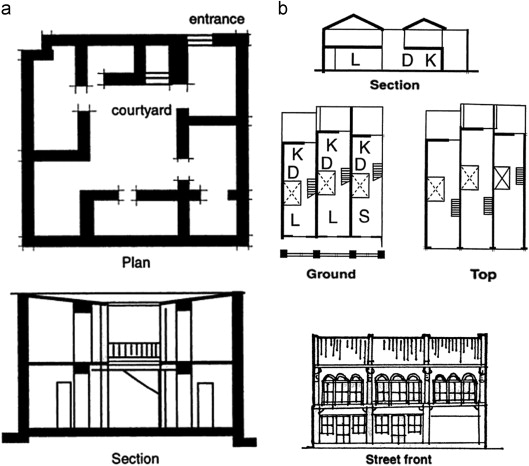 Section and plan of House of Ur, Mesopotamia) a), typical