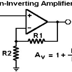 Circuit Diagram Of Non Inverting Amplifier Elements Communication A Download Scientific