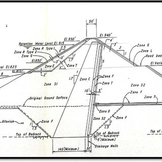 (PDF) Feasibility study of Kalabagh dam Pakistan