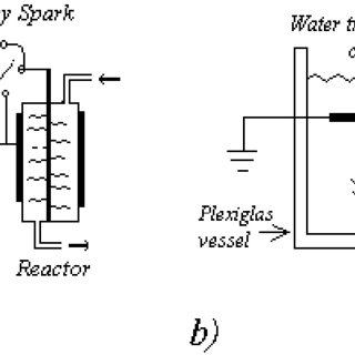 (PDF) Water purification by electrical discharge