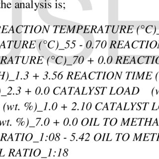 Reaction rate constant for the 1 st order reactive