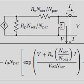 (PDF) Voltage and frequency control of microgrid systems