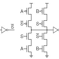 4. Two-input multiplexer with static logic design styles