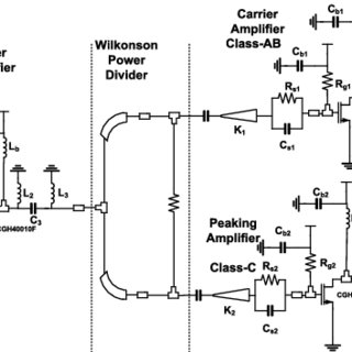 (PDF) A Novel Two-Stage Broadband Doherty Power Amplifier