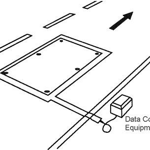 ehicle Counter Figure: 8-Inductive Loop Detector