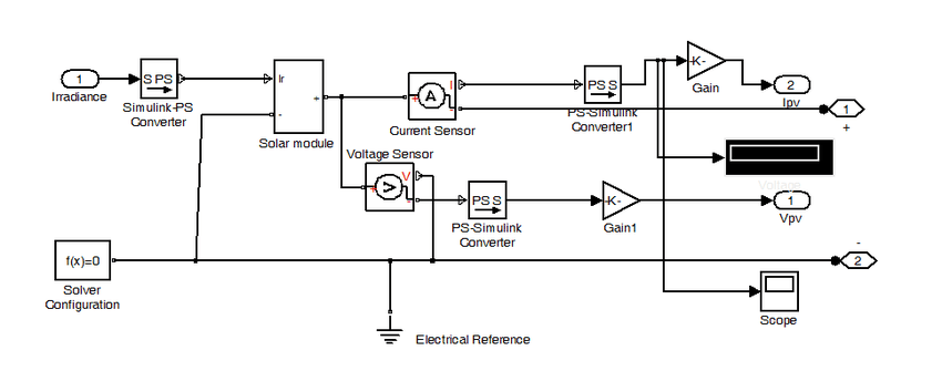 (b): Simulink schematic of Solar Module The model shown in
