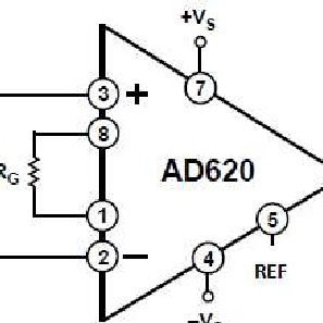 Front Panel of the Open-Loop System DC motor control using