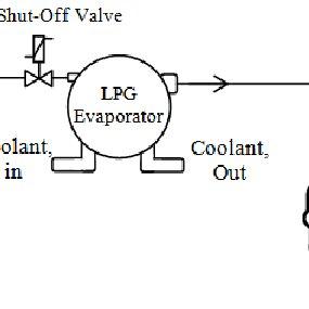 Visio Wiring Diagram And Excel Visio Diagram Symbols