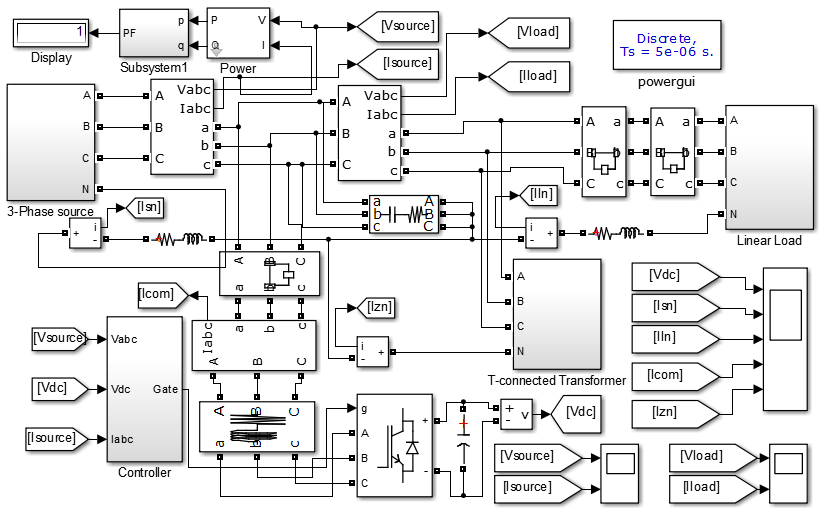 Simulation Diagram of 3-phase 4-wire System with DSTATCOM