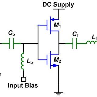 (a) Basic schematic of a class-E power amplifier. (b) The