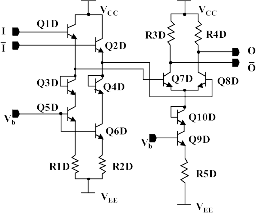 Schematic diagram of the input data buffer circuit