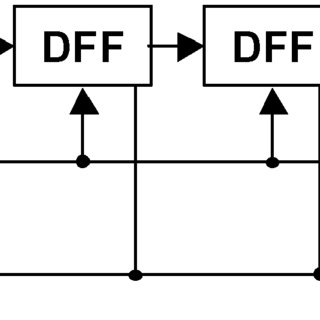 Schematic diagram of the input clock-buffer circuit