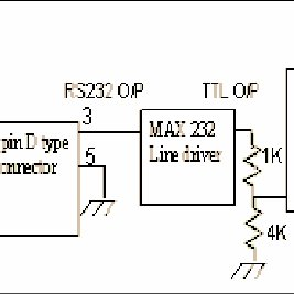 (PDF) PC to PC Data Transfer via Rs-232 Interface Over