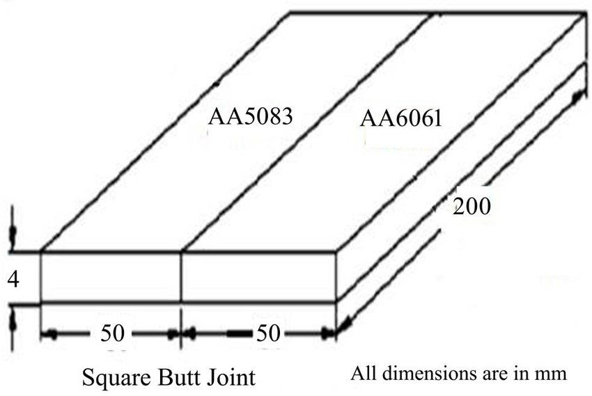 Schematic view of the square butt joint configuration