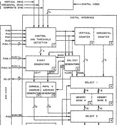 block diagram 8086 [ 850 x 1087 Pixel ]