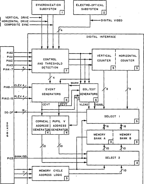 small resolution of block diagram 8086